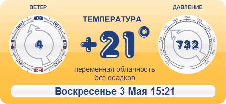 Ну и погода в Санкт-Петербурге - Прогноз погоды на 3 дня